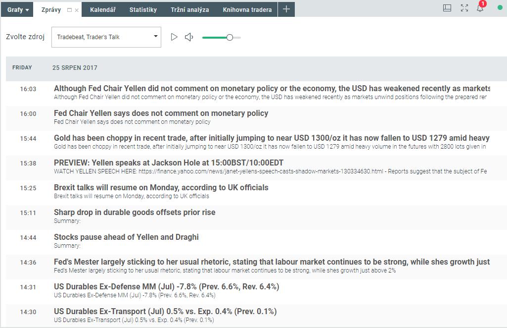 Zprávy na trzích v xStation 5
